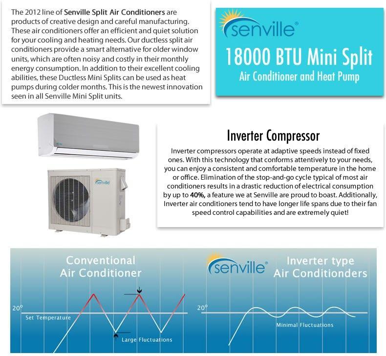 Senville Ductless Split Heat Pump Air Conditioner 19 SEER/Energy Star