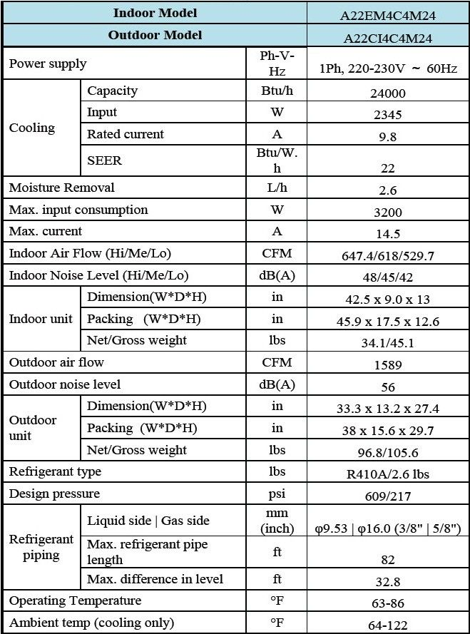 22 SEER Inverter Mini Split Air Conditioner Cooling Only Kit